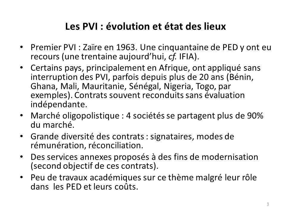 3 Les PVI : évolution et état des lieux Premier PVI : Zaïre en 1963.