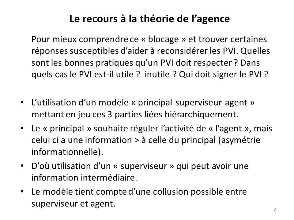 8 Le recours à la théorie de lagence Pour mieux comprendre ce « blocage » et trouver certaines réponses susceptibles daider à reconsidérer les PVI.
