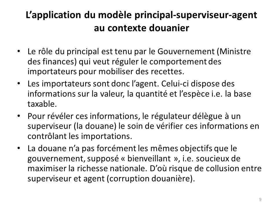 9 Lapplication du modèle principal-superviseur-agent au contexte douanier Le rôle du principal est tenu par le Gouvernement (Ministre des finances) qui veut réguler le comportement des importateurs pour mobiliser des recettes.