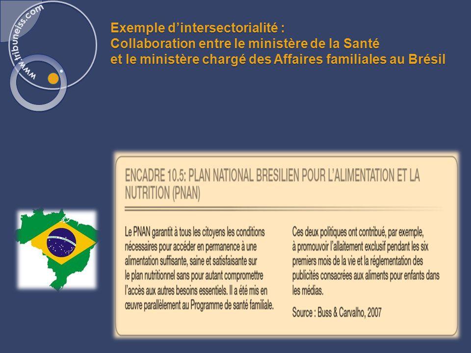 Exemple dintersectorialité : Collaboration entre le ministère de la Santé et le ministère chargé des Affaires familiales au Brésil