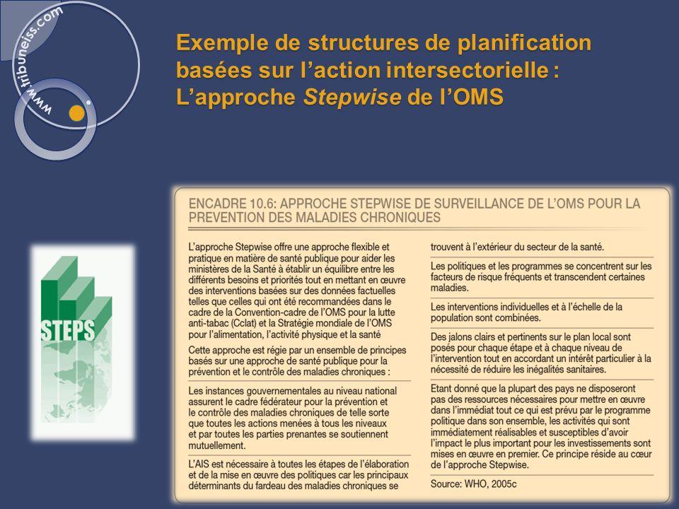 Exemple de structures de planification basées sur laction intersectorielle : Lapproche Stepwise de lOMS