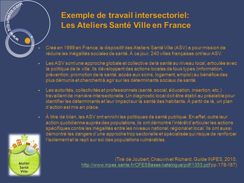 Exemple de travail intersectoriel: Les Ateliers Santé Ville en France Créé en 1999 en France, le dispositif des Ateliers Santé Ville (ASV) a pour mission de réduire les inégalités sociales de santé.