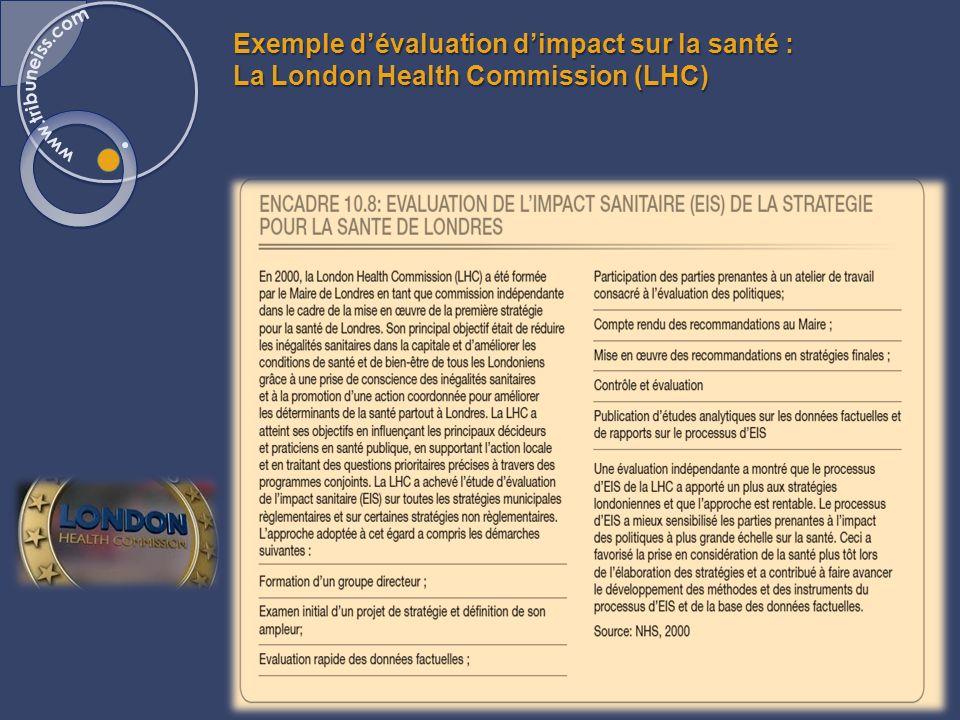 Exemple dévaluation dimpact sur la santé : La London Health Commission (LHC)