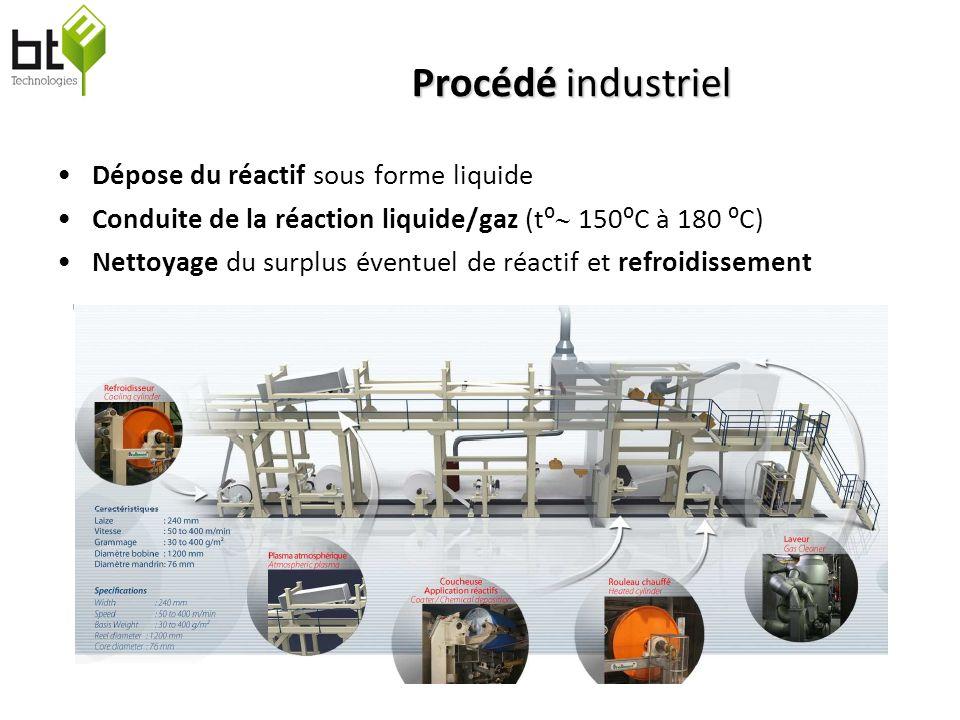 BT³ Technologies Procédé industriel Dépose du réactif sous forme liquide Conduite de la réaction liquide/gaz (t 150C à 180 C) Nettoyage du surplus éventuel de réactif et refroidissement