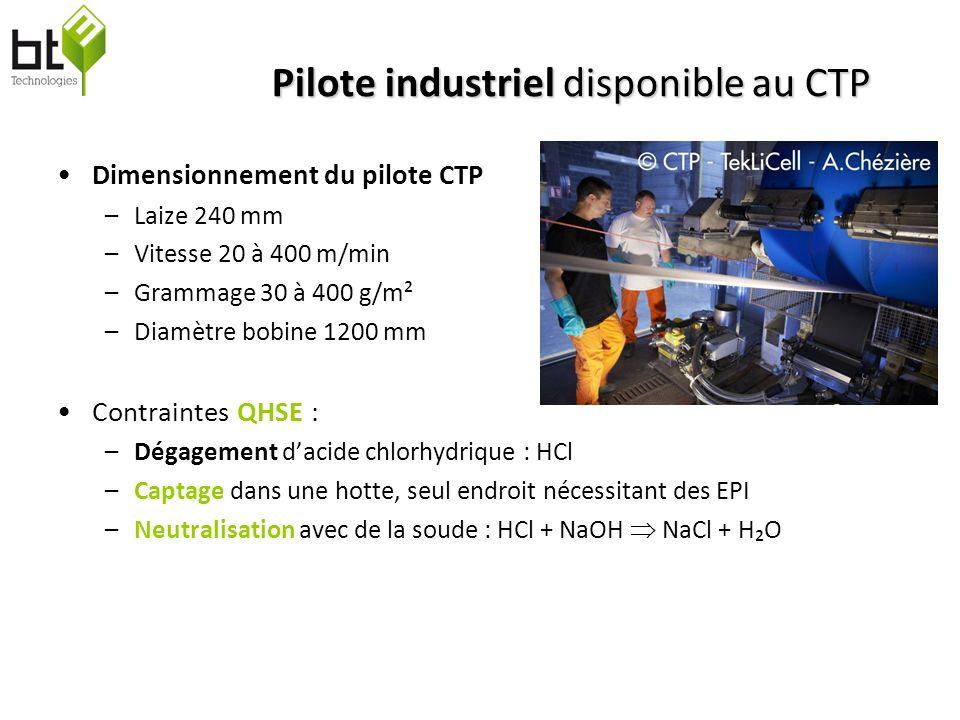 BT³ Technologies Pilote industriel disponible au CTP Dimensionnement du pilote CTP –Laize 240 mm –Vitesse 20 à 400 m/min –Grammage 30 à 400 g/m² –Diamètre bobine 1200 mm Contraintes QHSE : –Dégagement dacide chlorhydrique : HCl –Captage dans une hotte, seul endroit nécessitant des EPI –Neutralisation avec de la soude : HCl + NaOH NaCl + HO
