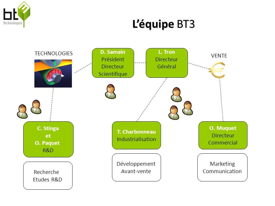 BT³ Technologies Léquipe BT3 T.Charbonneau Industrialisation C.