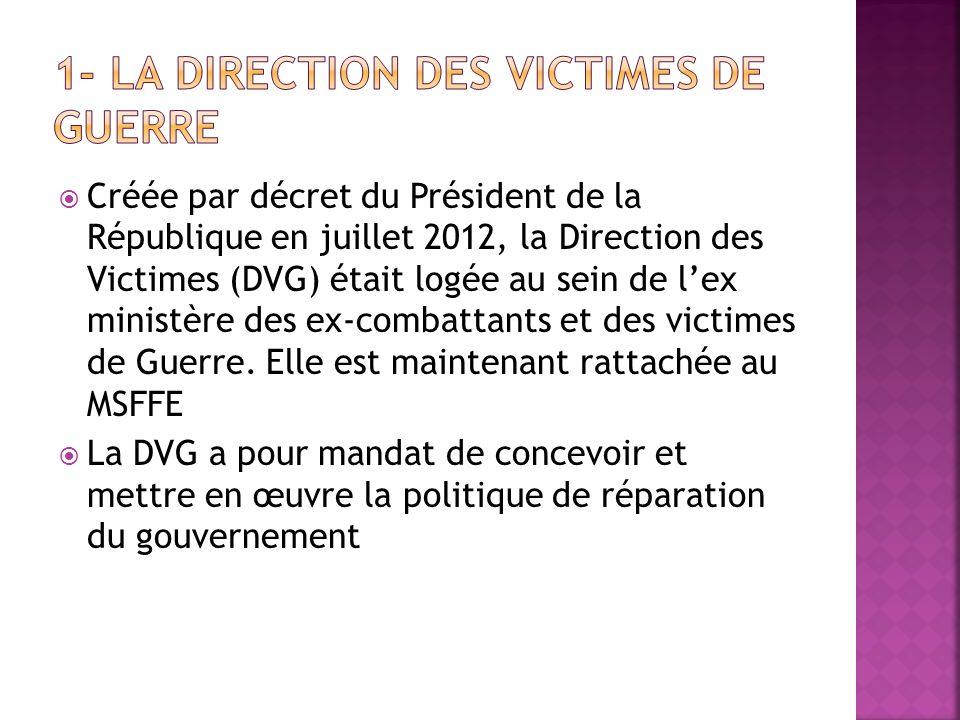 Créée par décret du Président de la République en juillet 2012, la Direction des Victimes (DVG) était logée au sein de lex ministère des ex-combattant