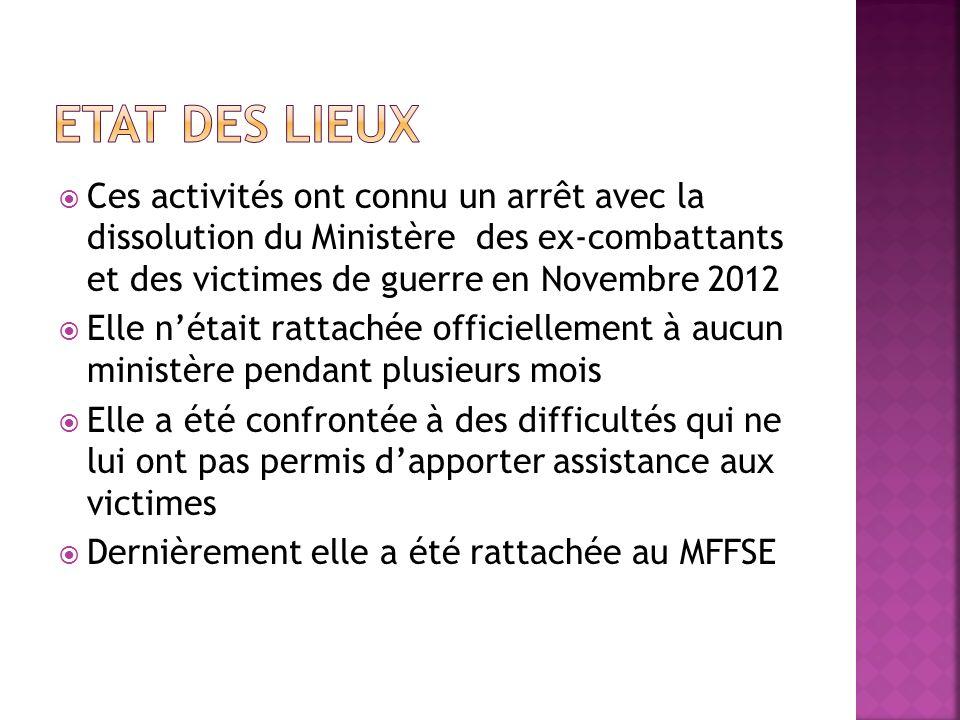 Ces activités ont connu un arrêt avec la dissolution du Ministère des ex-combattants et des victimes de guerre en Novembre 2012 Elle nétait rattachée