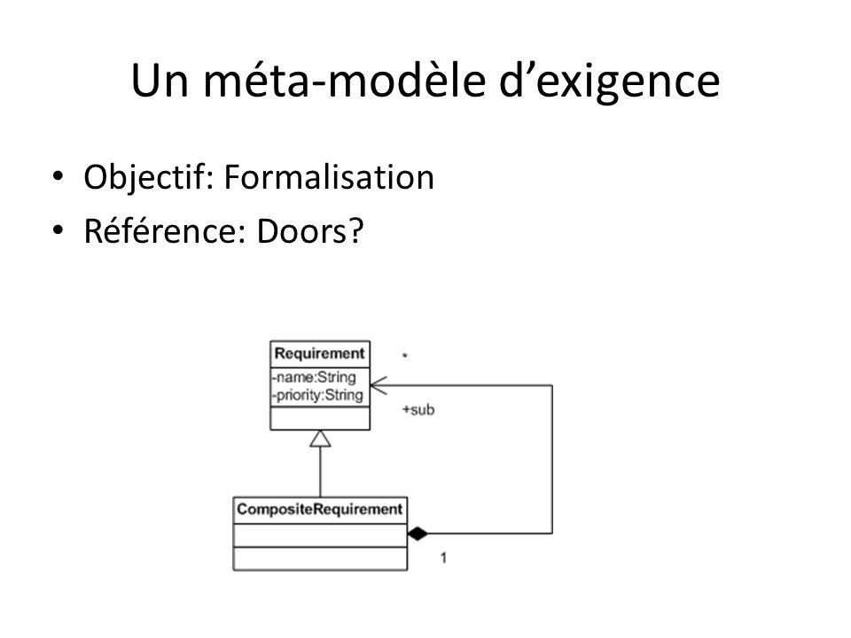 Un méta-modèle dexigence Objectif: Formalisation Référence: Doors?