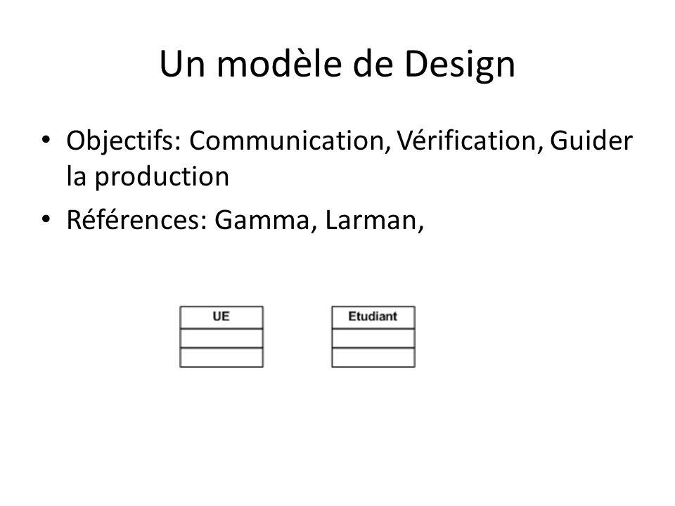 Un modèle de Design Objectifs: Communication, Vérification, Guider la production Références: Gamma, Larman,