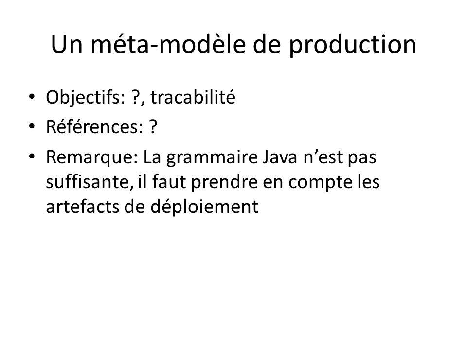 Un méta-modèle de production Objectifs: ?, tracabilité Références: ? Remarque: La grammaire Java nest pas suffisante, il faut prendre en compte les ar