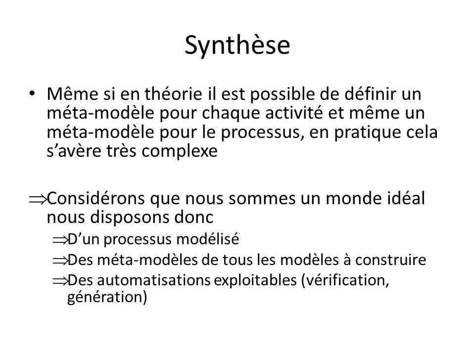 Synthèse Même si en théorie il est possible de définir un méta-modèle pour chaque activité et même un méta-modèle pour le processus, en pratique cela