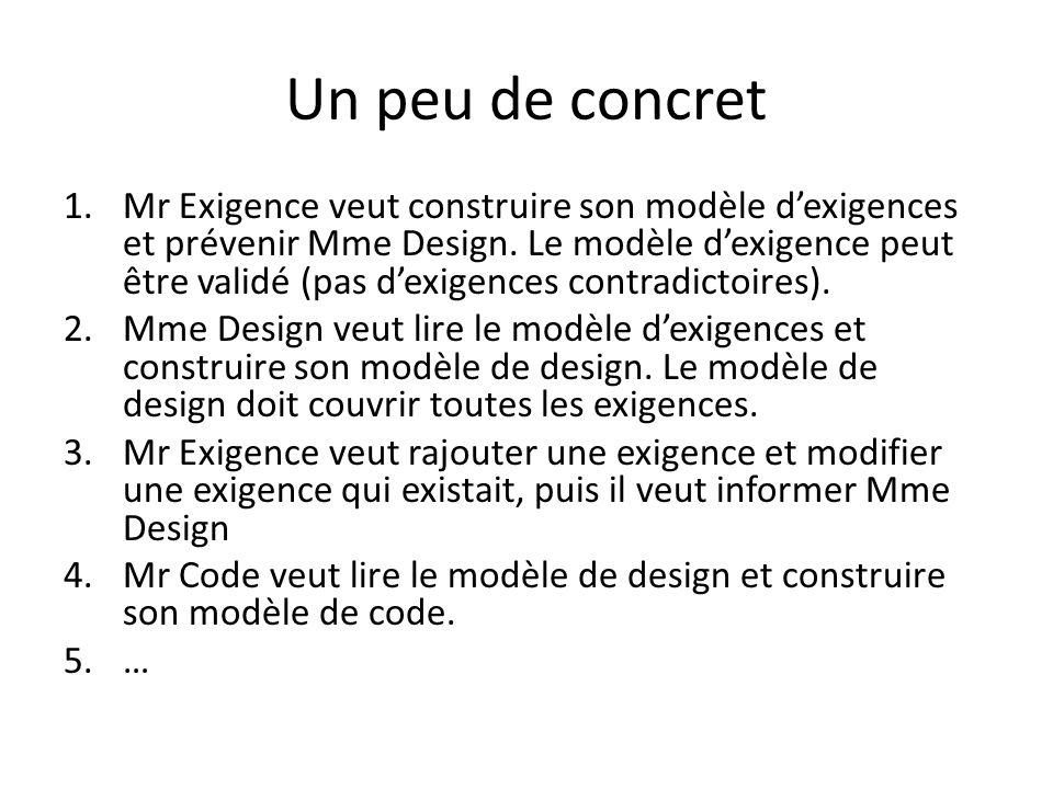 Un peu de concret 1.Mr Exigence veut construire son modèle dexigences et prévenir Mme Design. Le modèle dexigence peut être validé (pas dexigences con