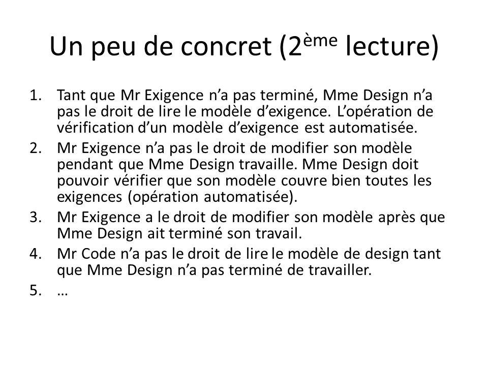Un peu de concret (2 ème lecture) 1.Tant que Mr Exigence na pas terminé, Mme Design na pas le droit de lire le modèle dexigence. Lopération de vérific