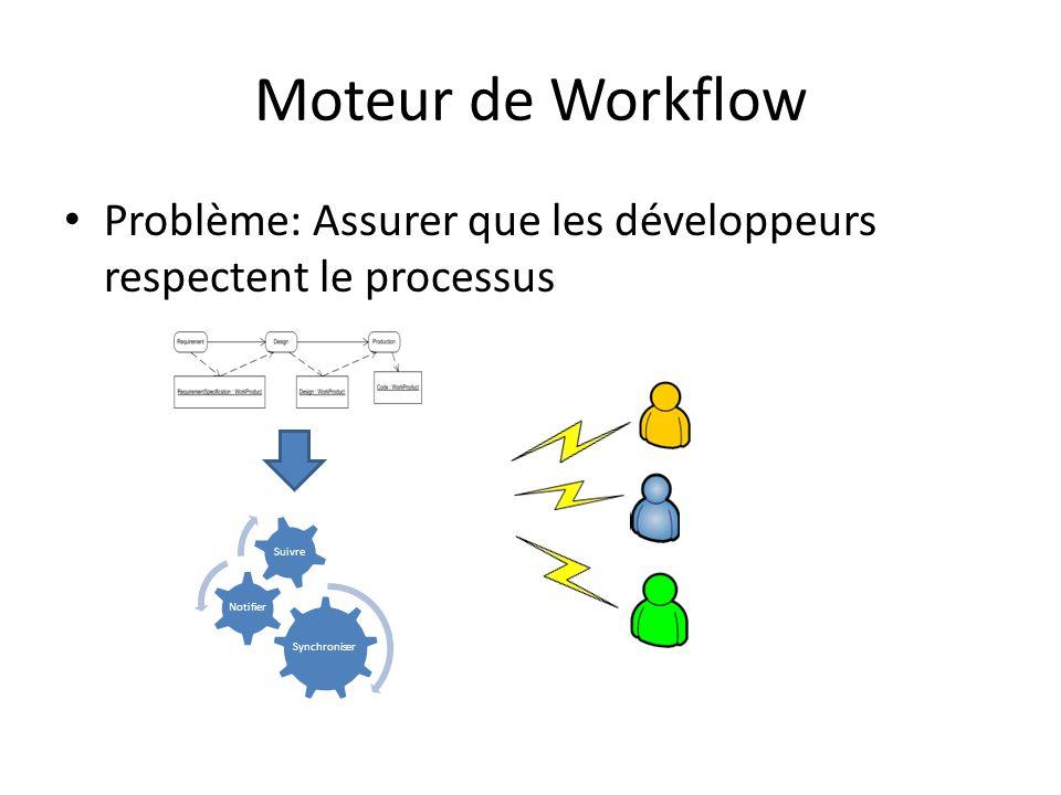 Moteur de Workflow Synchroniser Notifier Suivre Problème: Assurer que les développeurs respectent le processus