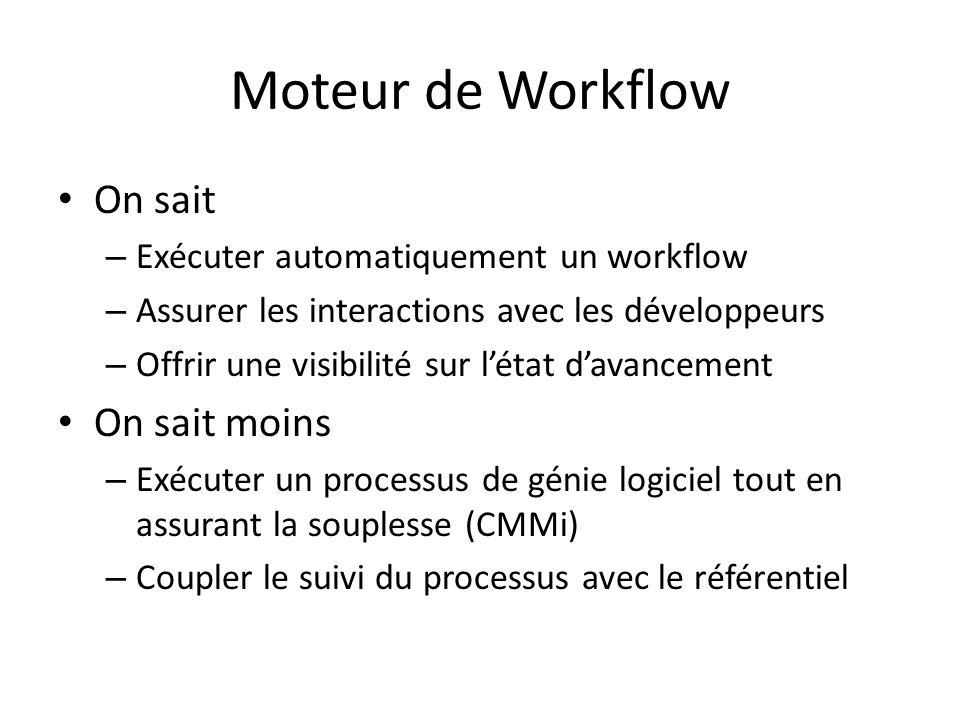 Moteur de Workflow On sait – Exécuter automatiquement un workflow – Assurer les interactions avec les développeurs – Offrir une visibilité sur létat d