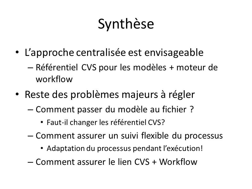 Synthèse Lapproche centralisée est envisageable – Référentiel CVS pour les modèles + moteur de workflow Reste des problèmes majeurs à régler – Comment
