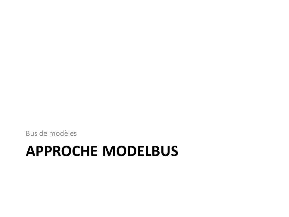 APPROCHE MODELBUS Bus de modèles