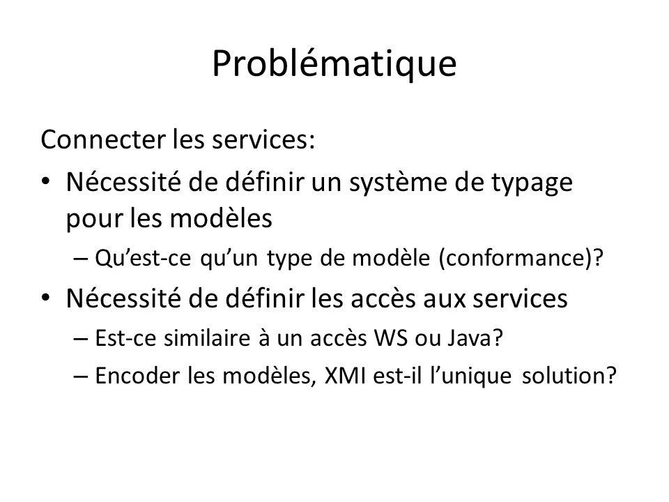 Problématique Connecter les services: Nécessité de définir un système de typage pour les modèles – Quest-ce quun type de modèle (conformance)? Nécessi
