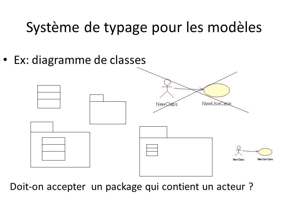 Système de typage pour les modèles Ex: diagramme de classes Doit-on accepter un package qui contient un acteur ?
