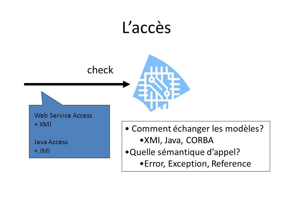 Laccès check Web Service Access + XMI Java Access + JMI Comment échanger les modèles? XMI, Java, CORBA Quelle sémantique dappel? Error, Exception, Ref