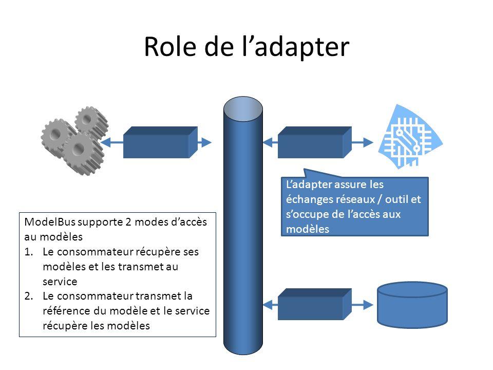 Role de ladapter Ladapter assure les échanges réseaux / outil et soccupe de laccès aux modèles ModelBus supporte 2 modes daccès au modèles 1.Le consom