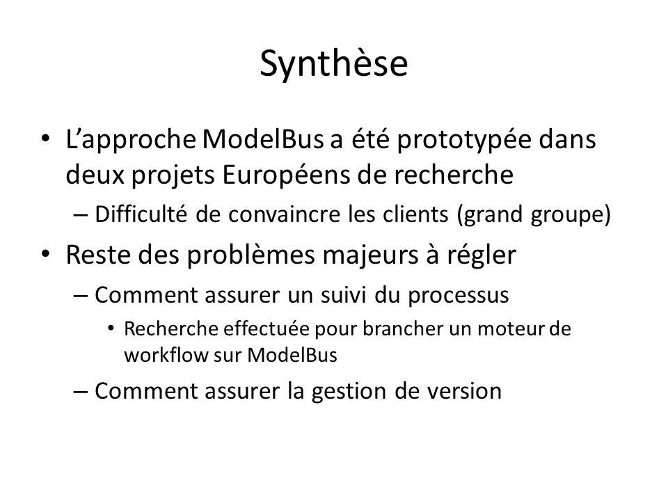 Synthèse Lapproche ModelBus a été prototypée dans deux projets Européens de recherche – Difficulté de convaincre les clients (grand groupe) Reste des
