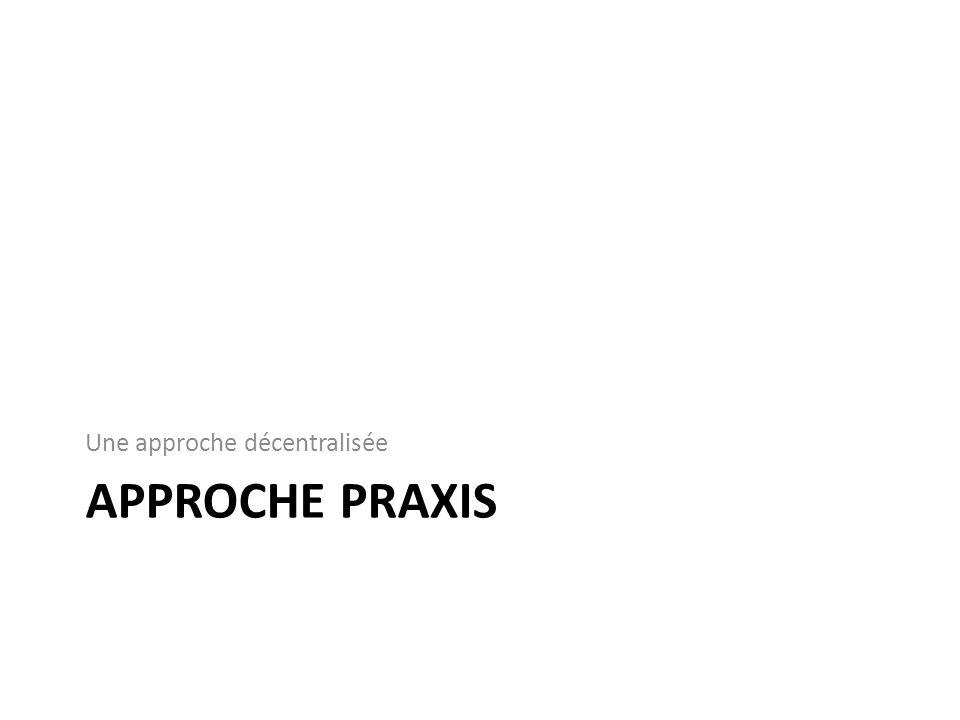 APPROCHE PRAXIS Une approche décentralisée