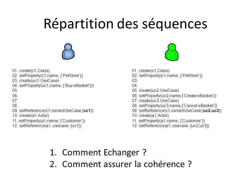 Répartition des séquences 01. create(c1,Class) 02. setProperty(c1,name, {PetStore}) 03. create(uc1,UseCase) 04. setProperty(uc1,name, {Buy eBasket}))