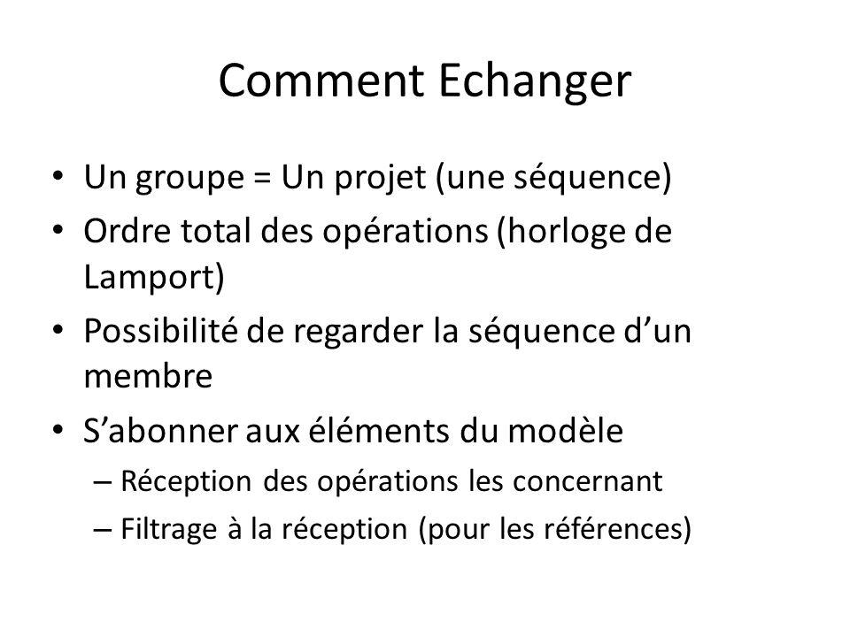 Comment Echanger Un groupe = Un projet (une séquence) Ordre total des opérations (horloge de Lamport) Possibilité de regarder la séquence dun membre S