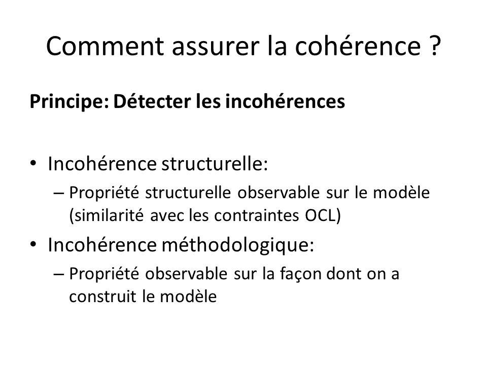 Comment assurer la cohérence ? Principe: Détecter les incohérences Incohérence structurelle: – Propriété structurelle observable sur le modèle (simila