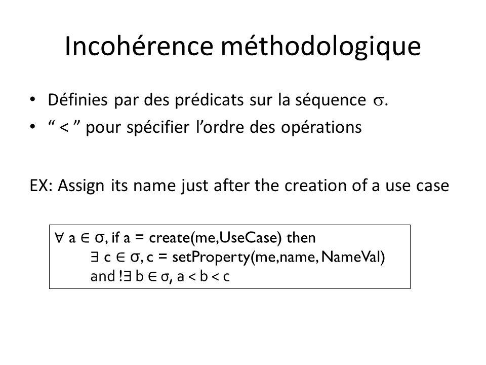 Incohérence méthodologique Définies par des prédicats sur la séquence. < pour spécifier lordre des opérations EX: Assign its name just after the creat