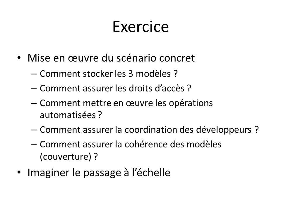 Exercice Mise en œuvre du scénario concret – Comment stocker les 3 modèles ? – Comment assurer les droits daccès ? – Comment mettre en œuvre les opéra
