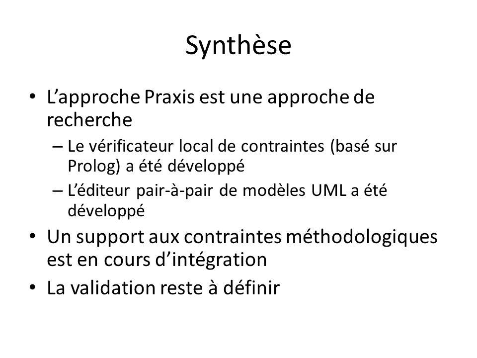 Synthèse Lapproche Praxis est une approche de recherche – Le vérificateur local de contraintes (basé sur Prolog) a été développé – Léditeur pair-à-pai