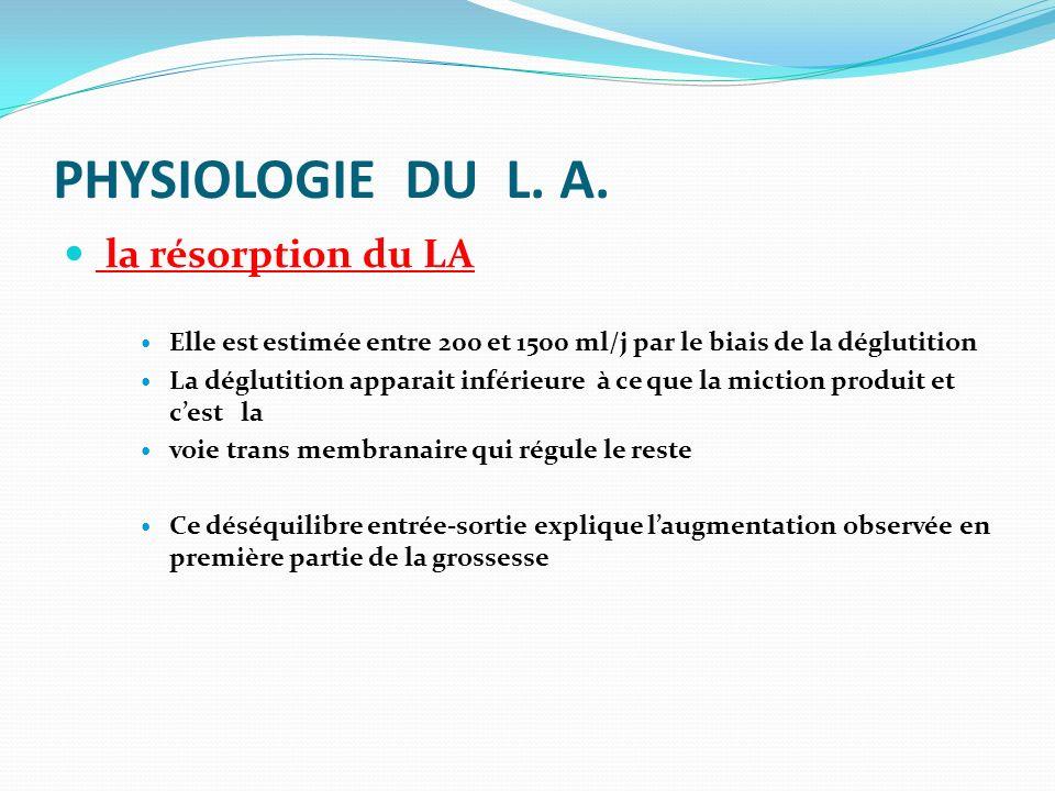 PHYSIOLOGIE DU L. A. la résorption du LA Elle est estimée entre 200 et 1500 ml/j par le biais de la déglutition La déglutition apparait inférieure à c