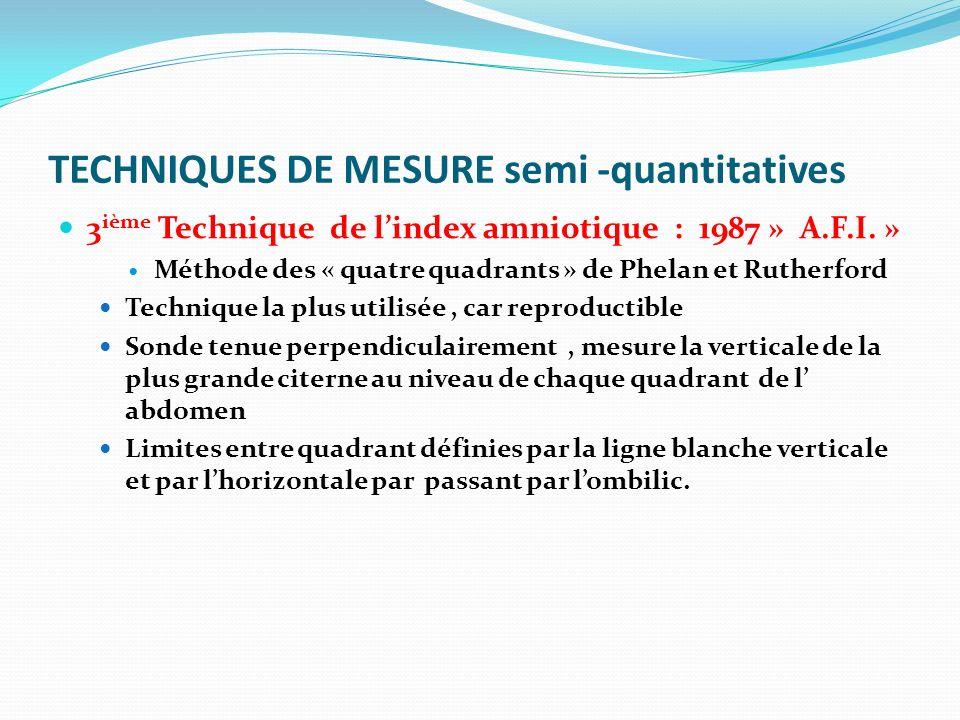 TECHNIQUES DE MESURE semi -quantitatives 3 ième Technique de lindex amniotique : 1987 » A.F.I. » Méthode des « quatre quadrants » de Phelan et Rutherf
