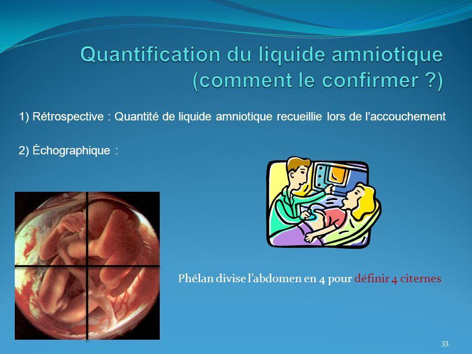 1) Rétrospective : Quantité de liquide amniotique recueillie lors de laccouchement 2) Échographique : 33 Phélan divise labdomen en 4 pour définir 4 ci
