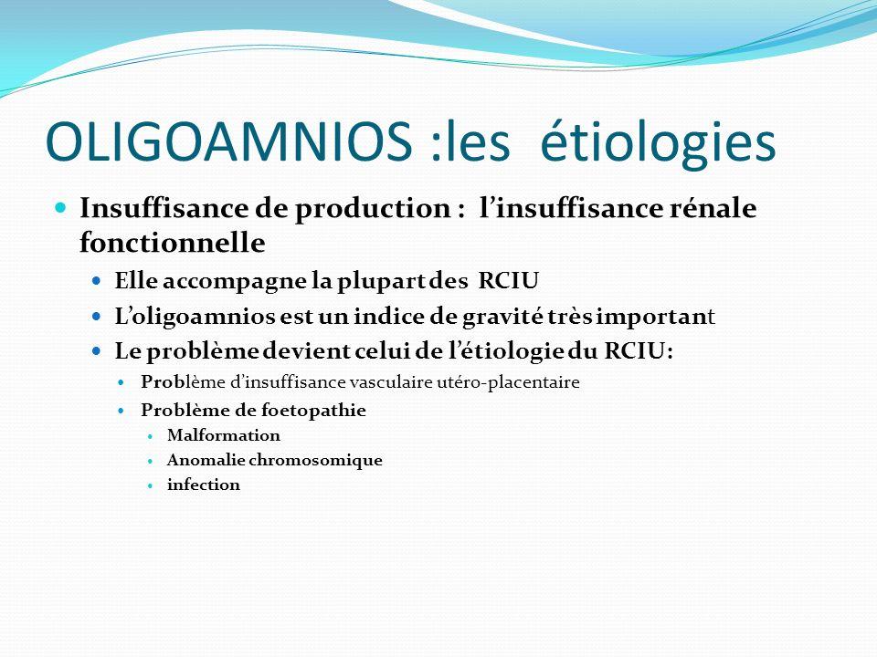OLIGOAMNIOS :les étiologies Insuffisance de production : linsuffisance rénale fonctionnelle Elle accompagne la plupart des RCIU Loligoamnios est un in