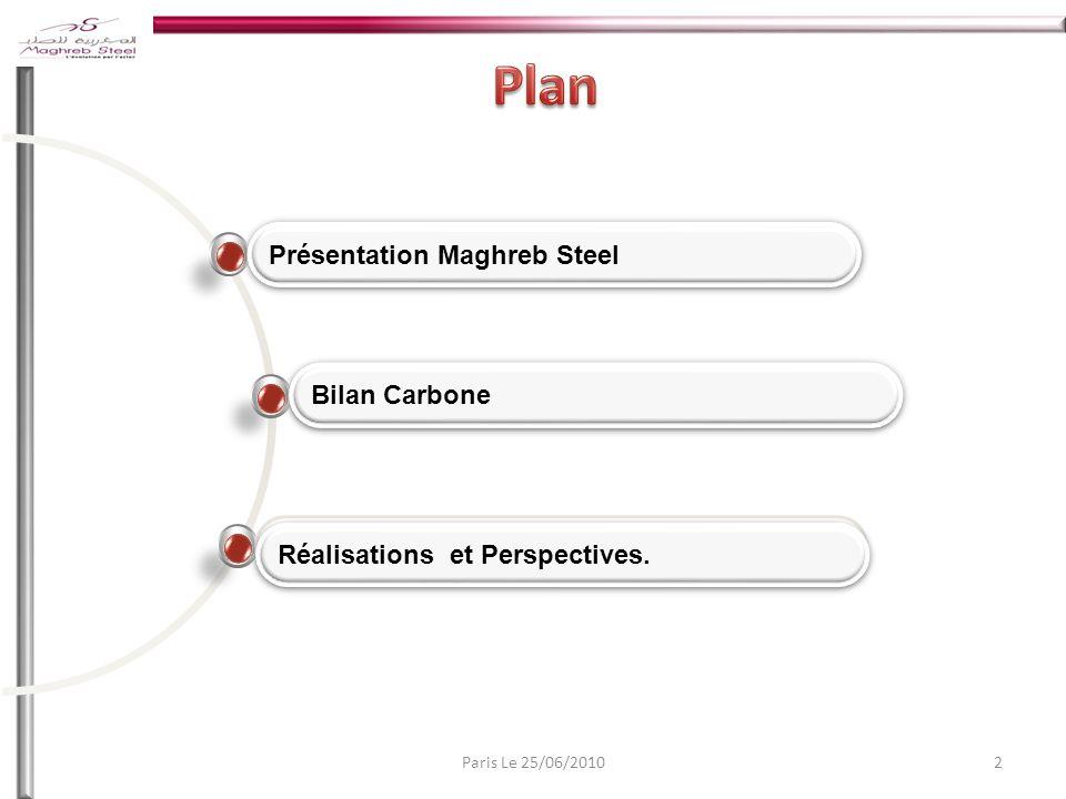 2 Présentation Maghreb Steel Bilan Carbone Réalisations et Perspectives.