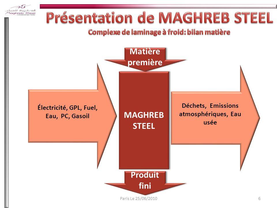 6 MAGHREB STEEL Matière première Produit fini Électricité, GPL, Fuel, Eau, PC, Gasoil Déchets, Emissions atmosphériques, Eau usée