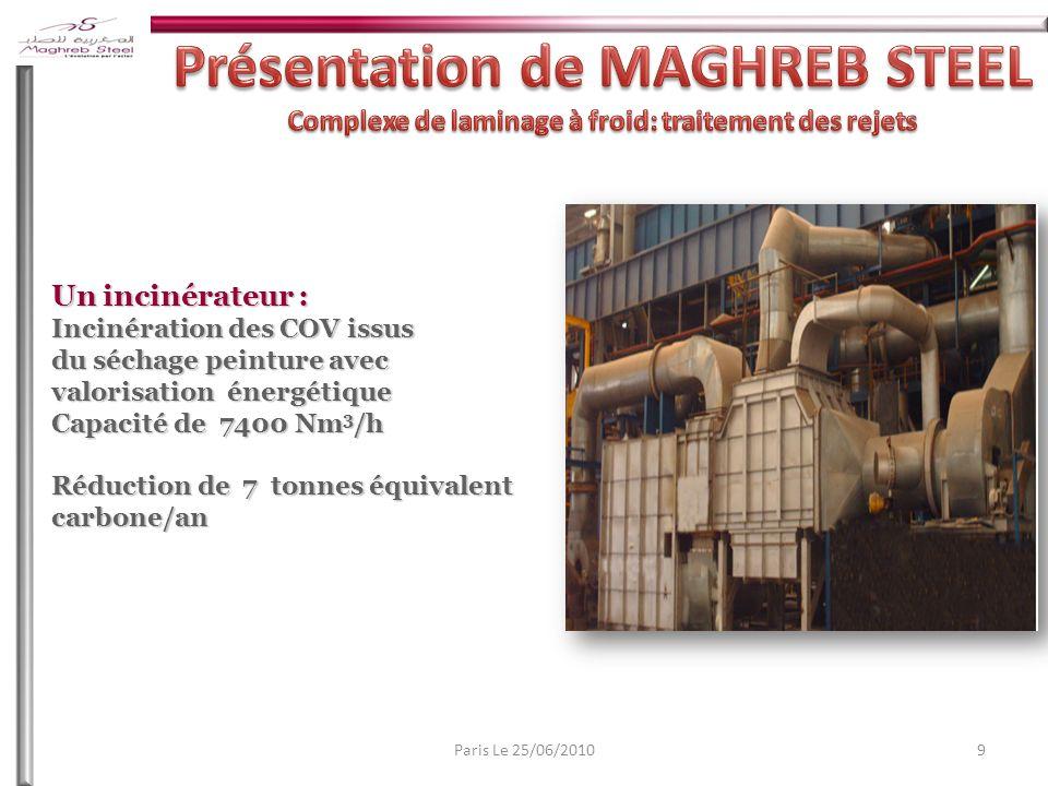 9Paris Le 25/06/2010 Un incinérateur : Incinération des COV issus du séchage peinture avec valorisation énergétique Capacité de 7400 Nm 3 /h Réduction de 7 tonnes équivalent carbone/an