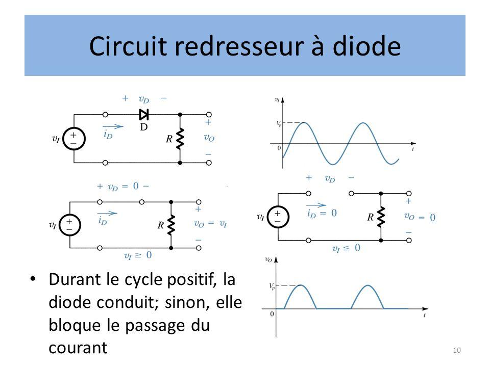 10 Durant le cycle positif, la diode conduit; sinon, elle bloque le passage du courant Circuit redresseur à diode