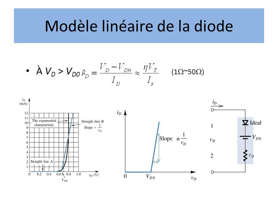 Modèle linéaire de la diode À V D > V D0 : (1 ~50 ) =