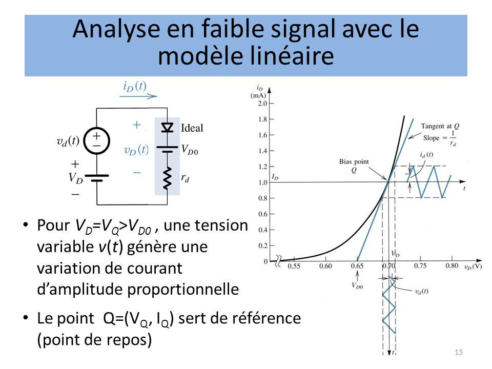 13 Pour V D =V Q >V D0, une tension variable v(t) génère une variation de courant damplitude proportionnelle Analyse en faible signal avec le modèle l