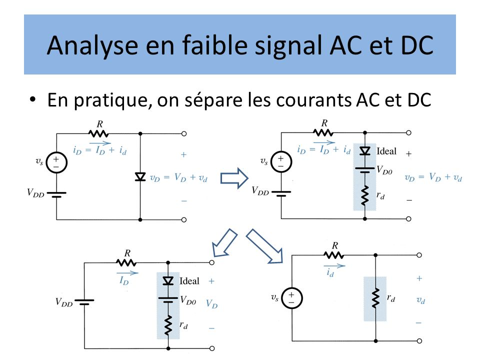 15 Rectificateurs à diodes Forment la base des circuits dalimentation