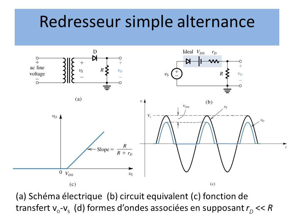 (a) Schéma électrique (b) circuit equivalent (c) fonction de transfert v o -v s (d) formes dondes associées en supposant r D << R Redresseur simple al