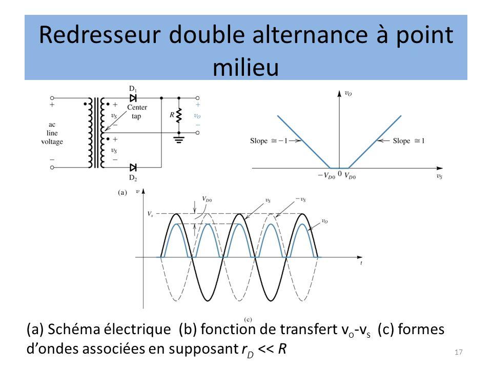 17 Redresseur double alternance à point milieu (a) Schéma électrique (b) fonction de transfert v o -v s (c) formes dondes associées en supposant r D <