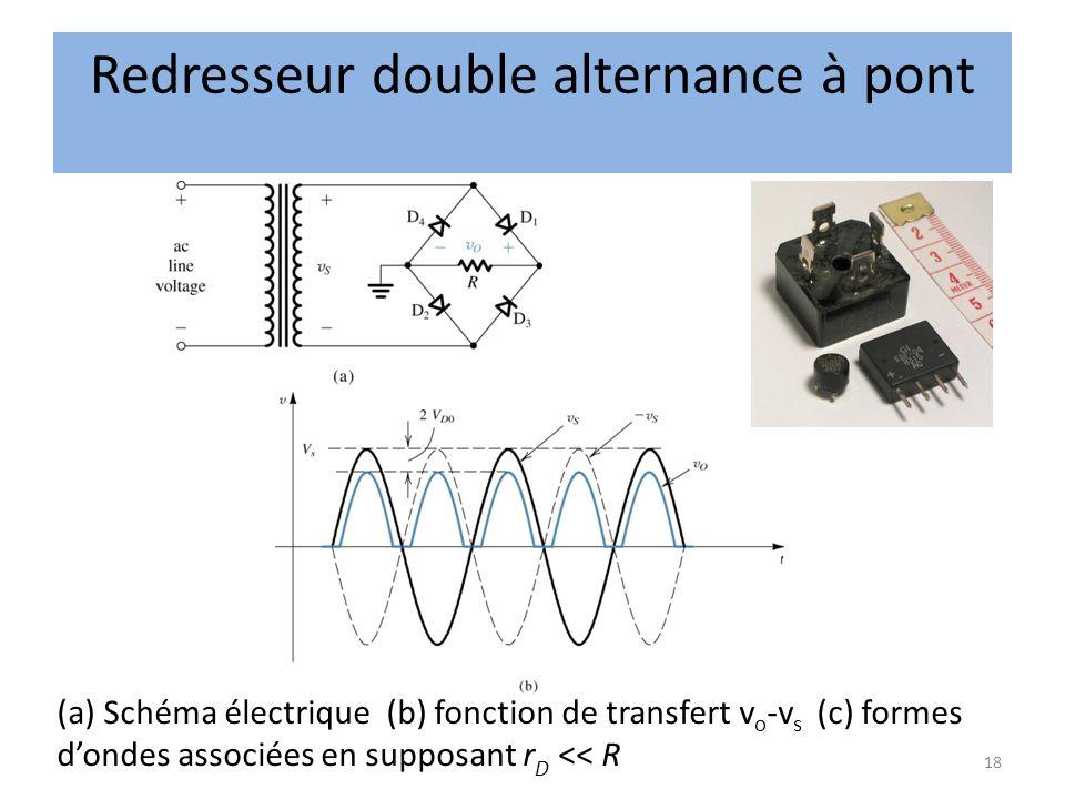 18 (a) Schéma électrique (b) fonction de transfert v o -v s (c) formes dondes associées en supposant r D << R Redresseur double alternance à pont