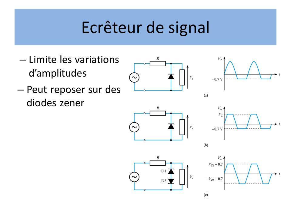 Ecrêteur de signal – Limite les variations damplitudes – Peut reposer sur des diodes zener