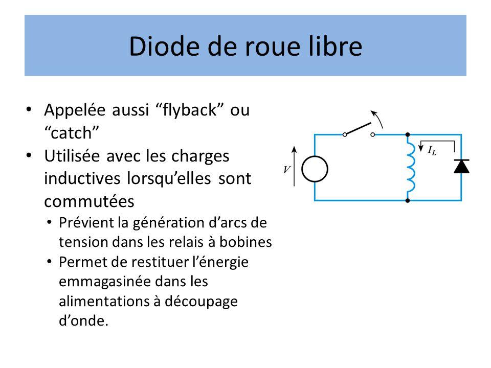 Diode de roue libre Appelée aussi flyback ou catch Utilisée avec les charges inductives lorsquelles sont commutées Prévient la génération darcs de ten